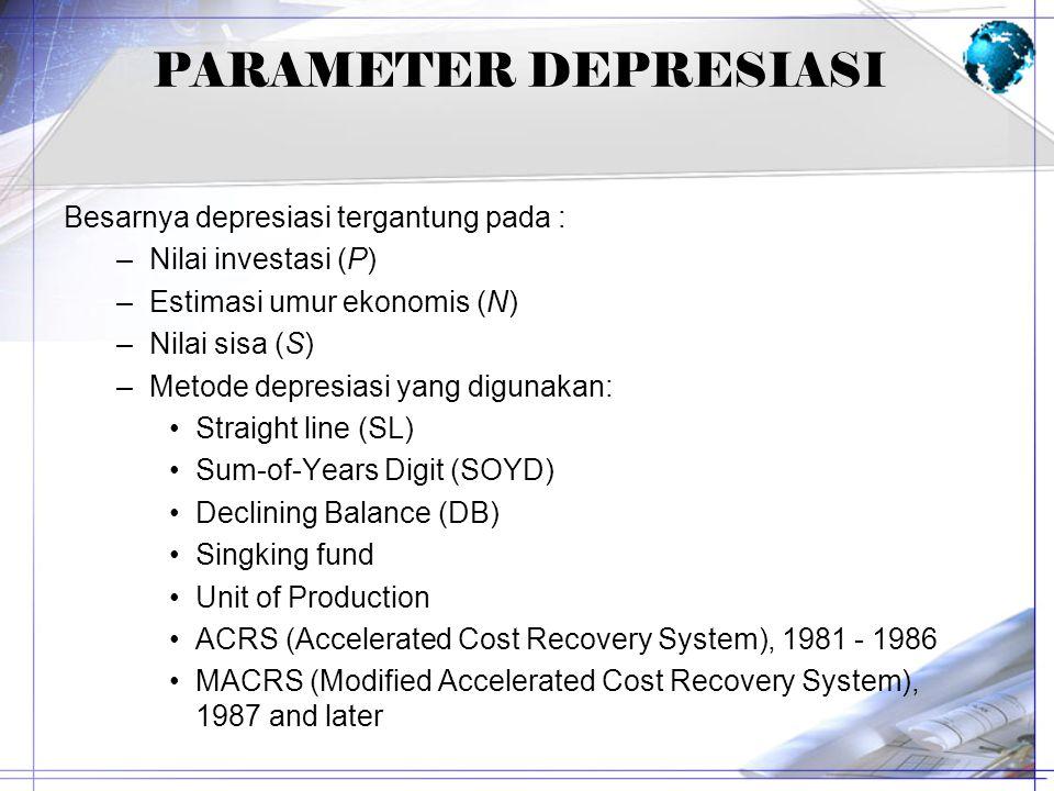 PARAMETER DEPRESIASI Besarnya depresiasi tergantung pada :