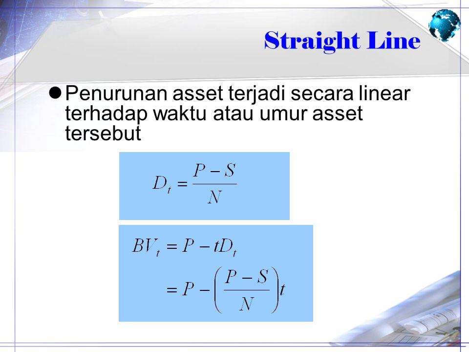 Straight Line Penurunan asset terjadi secara linear terhadap waktu atau umur asset tersebut