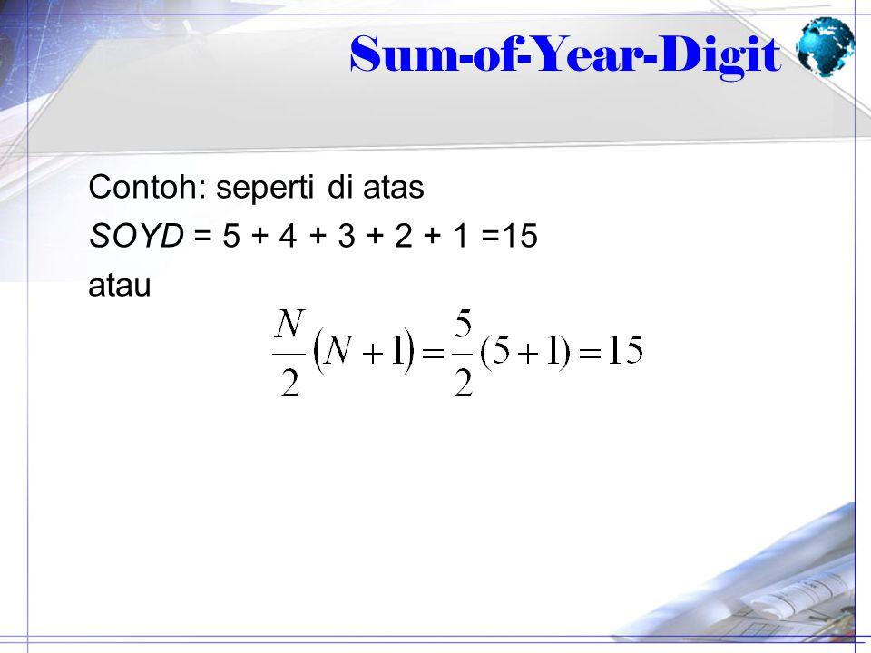 Sum-of-Year-Digit Contoh: seperti di atas SOYD = 5 + 4 + 3 + 2 + 1 =15