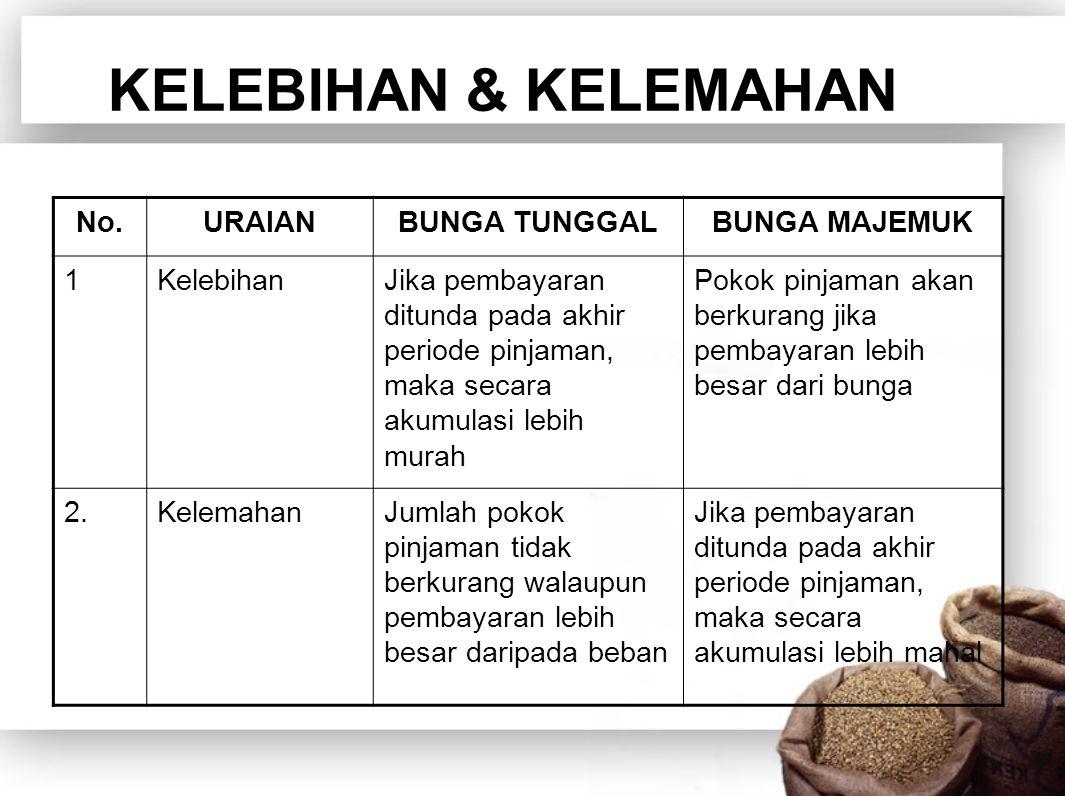KELEBIHAN & KELEMAHAN No. URAIAN BUNGA TUNGGAL BUNGA MAJEMUK 1