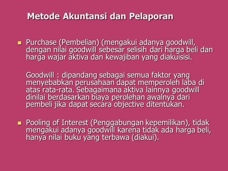 Metode Akuntansi dan Pelaporan