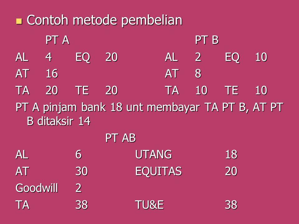 Contoh metode pembelian PT A PT B