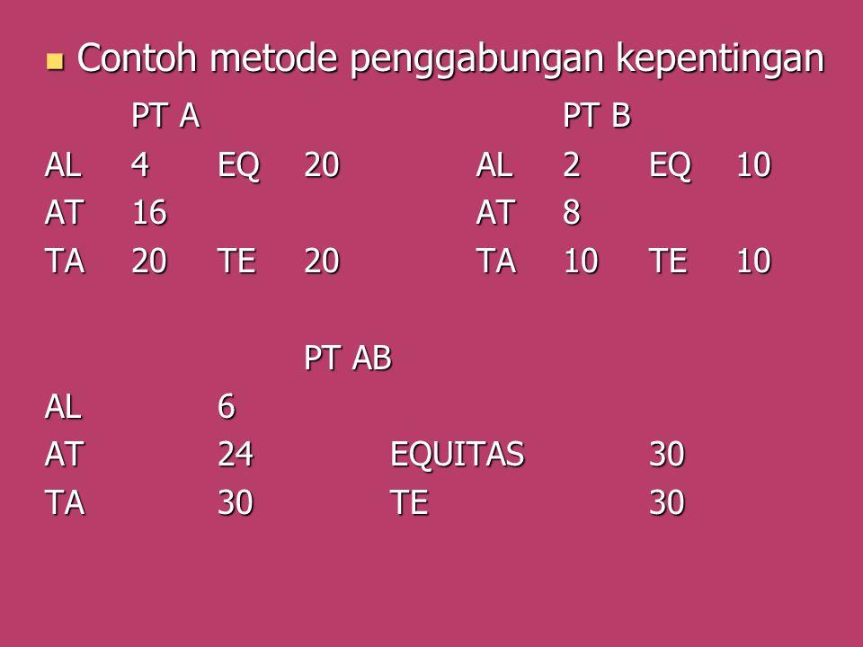 Contoh metode penggabungan kepentingan PT A PT B