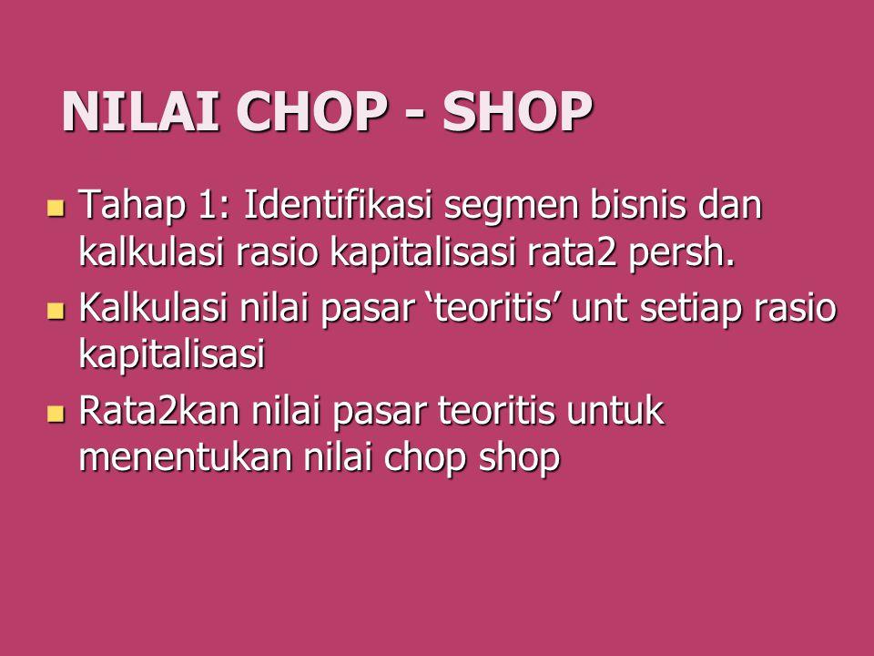 NILAI CHOP - SHOP Tahap 1: Identifikasi segmen bisnis dan kalkulasi rasio kapitalisasi rata2 persh.
