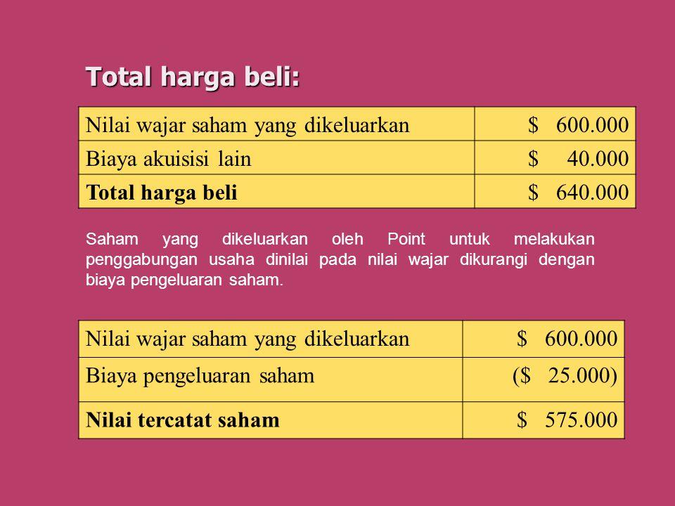 Total harga beli: Nilai wajar saham yang dikeluarkan $ 600.000