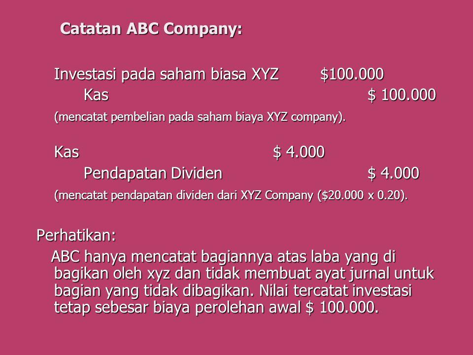 Catatan ABC Company: Investasi pada saham biasa XYZ $100.000. Kas $ 100.000. (mencatat pembelian pada saham biaya XYZ company).
