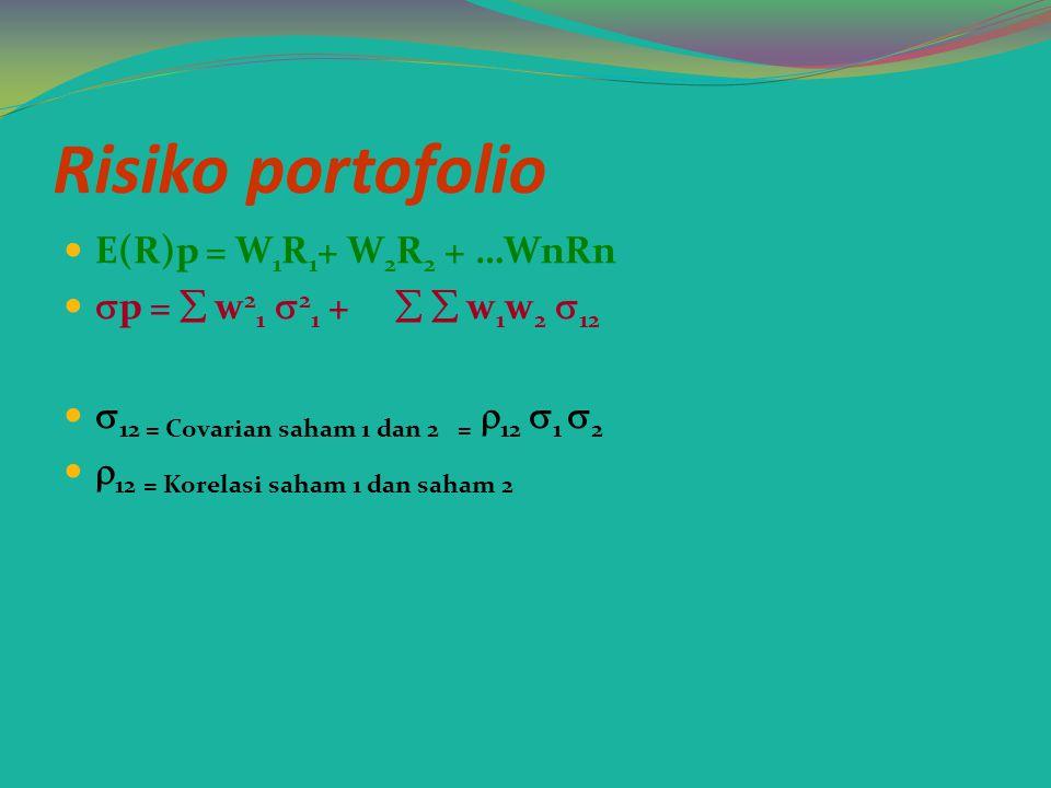 Risiko portofolio E(R)p = W1R1+ W2R2 + …WnRn