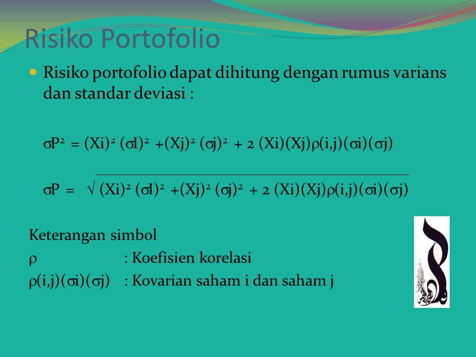 Risiko Portofolio Risiko portofolio dapat dihitung dengan rumus varians dan standar deviasi :