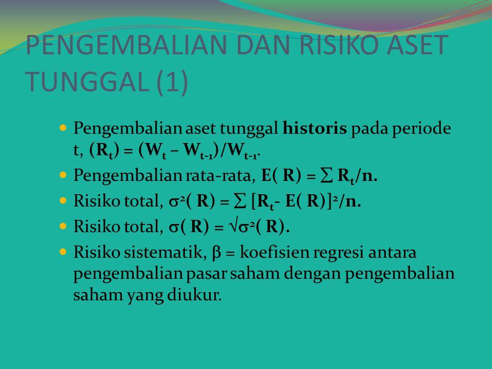 PENGEMBALIAN DAN RISIKO ASET TUNGGAL (1)