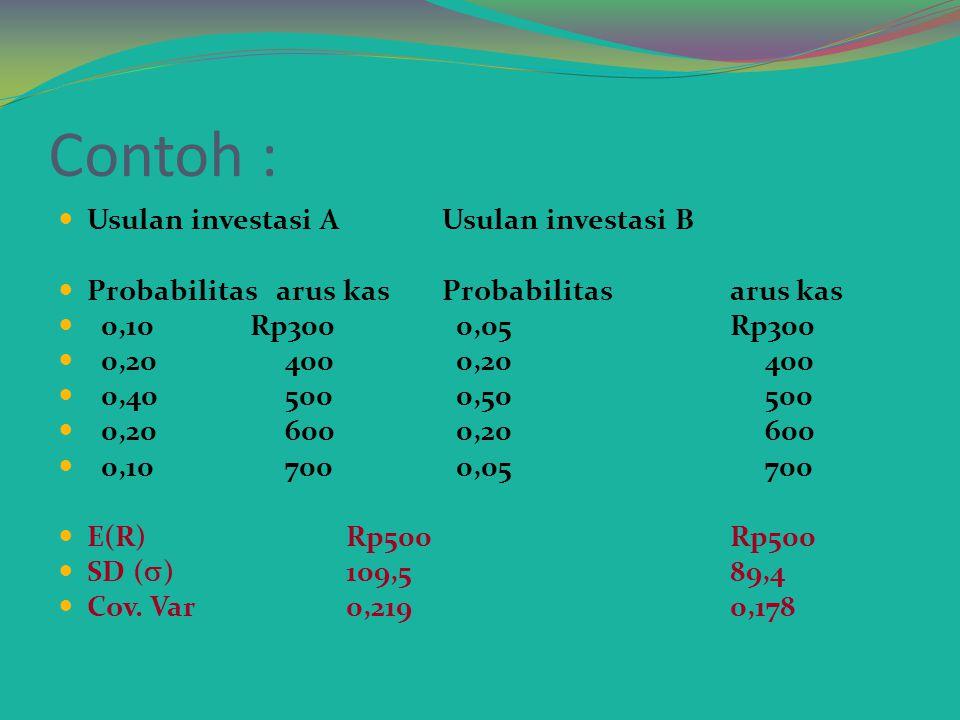 Contoh : Usulan investasi A Usulan investasi B