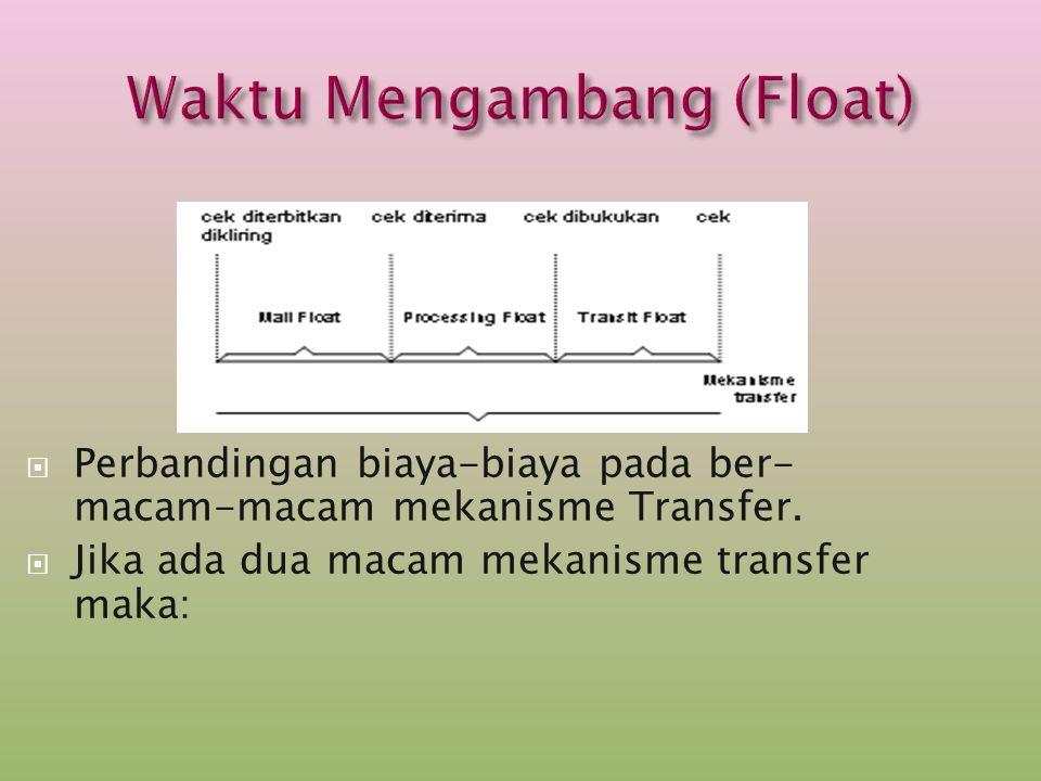 Waktu Mengambang (Float)