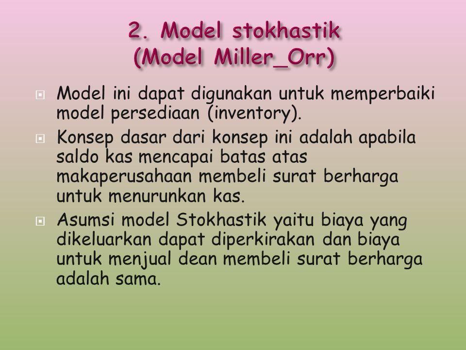 2. Model stokhastik (Model Miller_Orr)