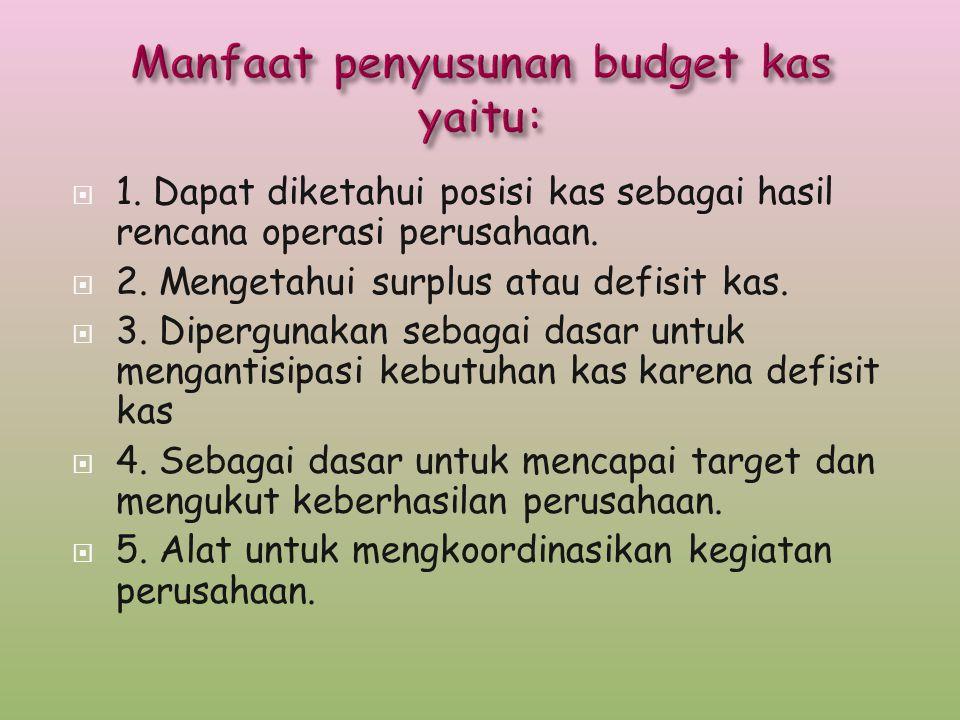 Manfaat penyusunan budget kas yaitu: