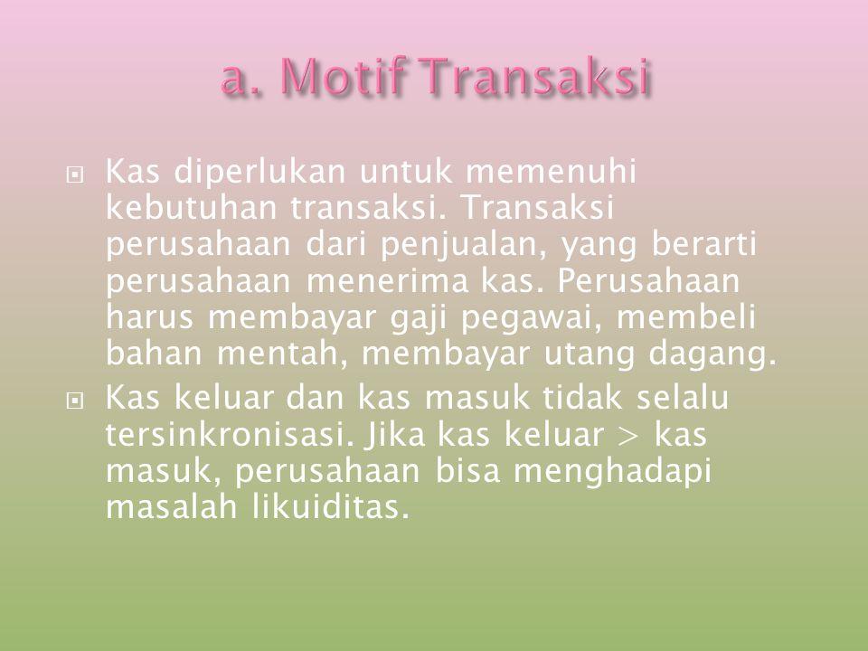 a. Motif Transaksi