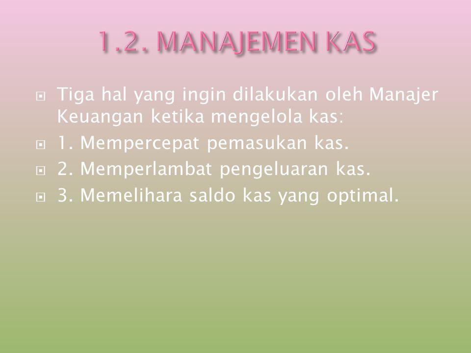 1.2. MANAJEMEN KAS Tiga hal yang ingin dilakukan oleh Manajer Keuangan ketika mengelola kas: 1. Mempercepat pemasukan kas.