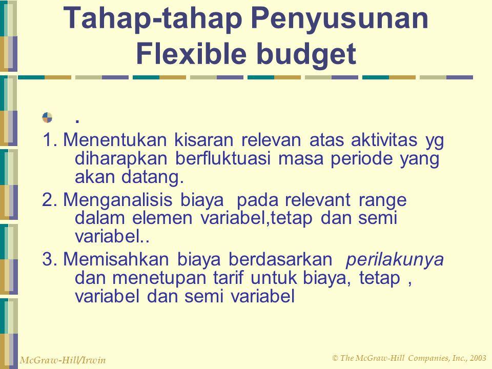Tahap-tahap Penyusunan Flexible budget