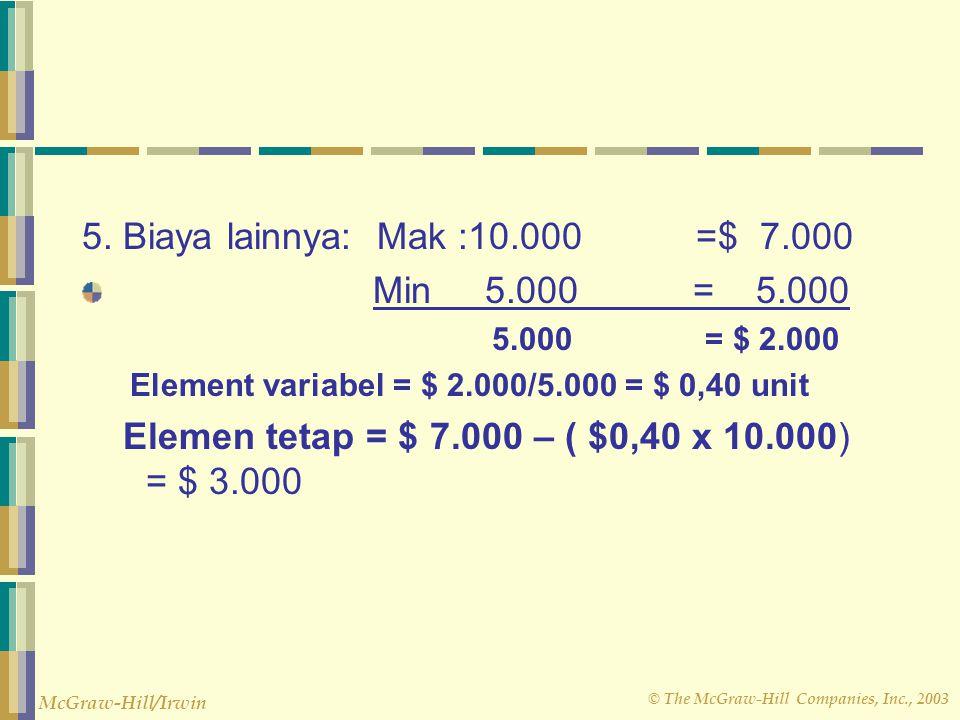 Elemen tetap = $ 7.000 – ( $0,40 x 10.000) = $ 3.000