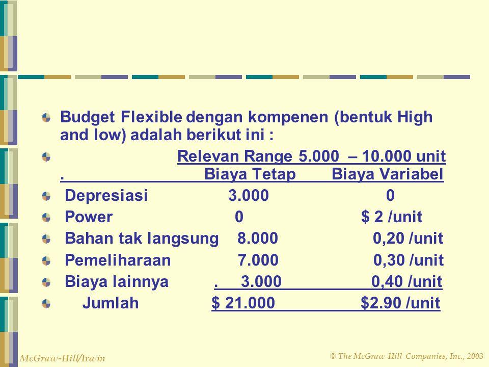 Budget Flexible dengan kompenen (bentuk High and low) adalah berikut ini :