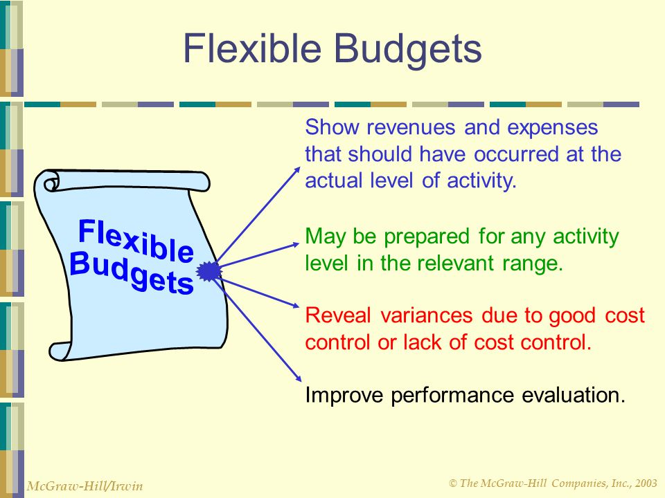 Flexible Budgets Show revenues and expenses that should have occurred at the actual level of activity.