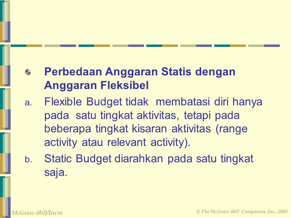 Perbedaan Anggaran Statis dengan Anggaran Fleksibel