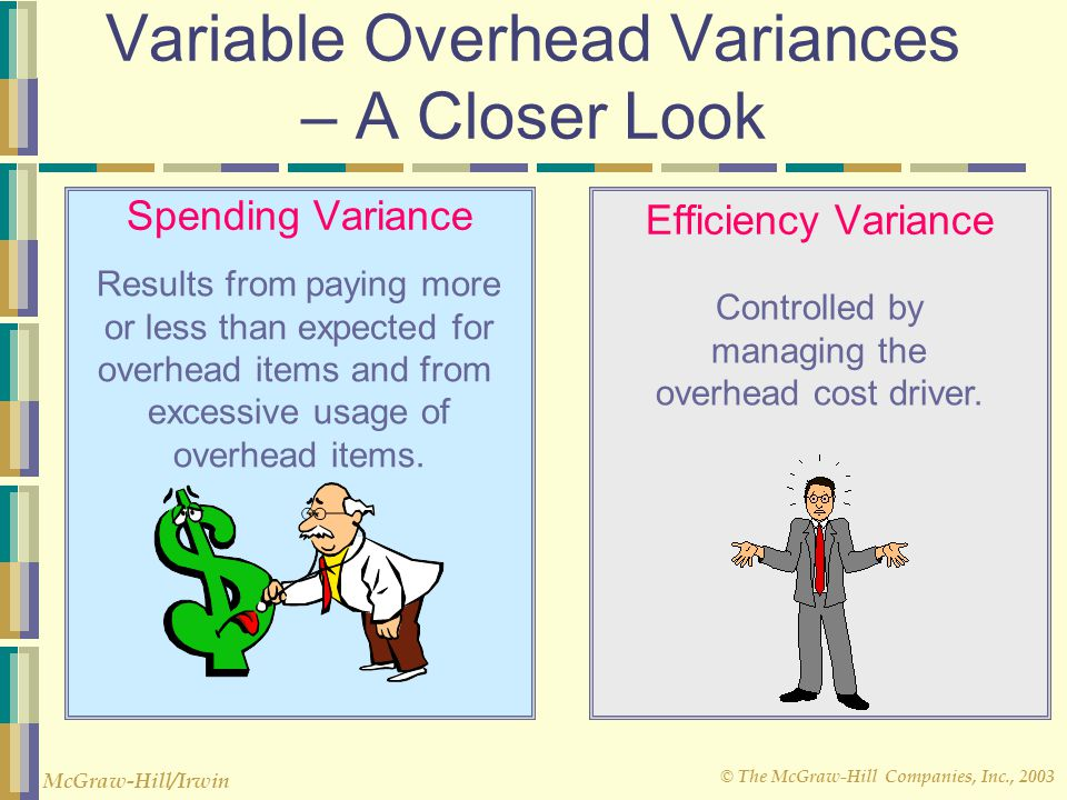Variable Overhead Variances – A Closer Look
