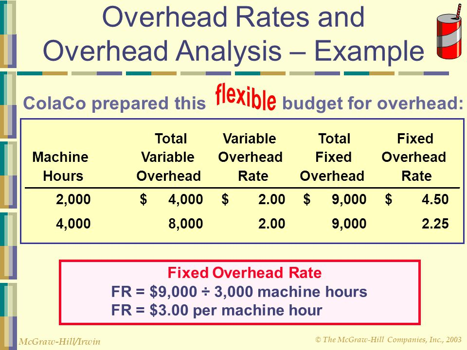 Overhead Rates and Overhead Analysis – Example