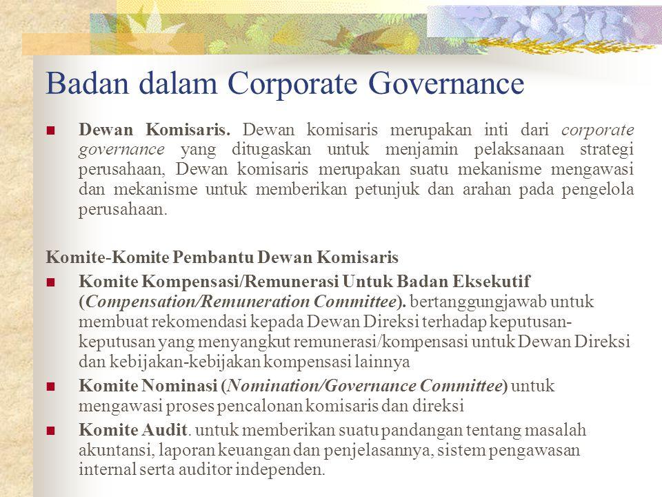 Badan dalam Corporate Governance