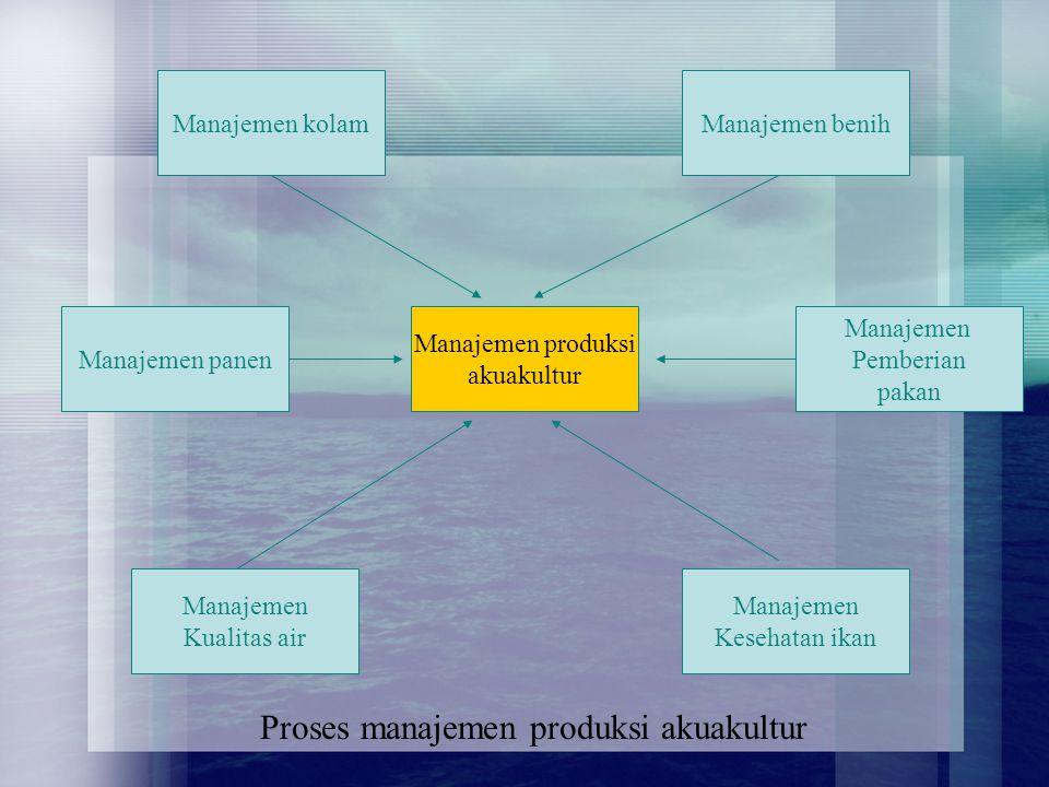 Proses manajemen produksi akuakultur