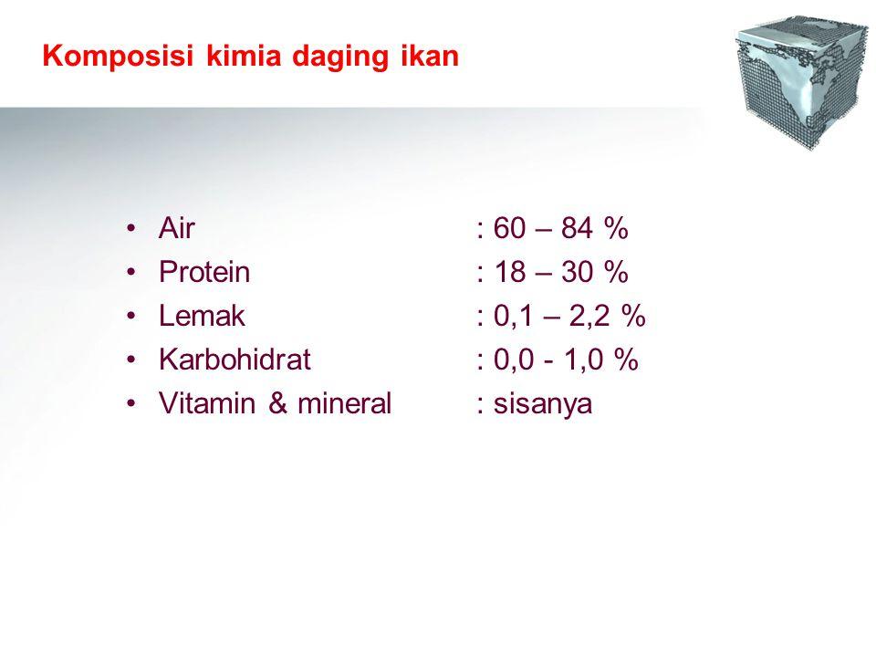 Komposisi kimia daging ikan