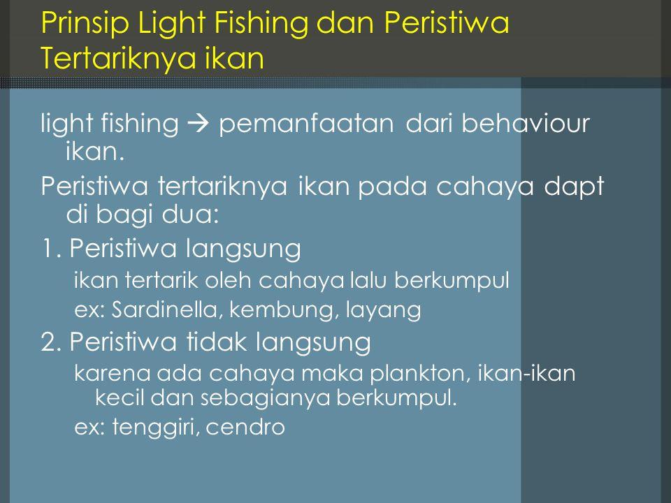 Prinsip Light Fishing dan Peristiwa Tertariknya ikan