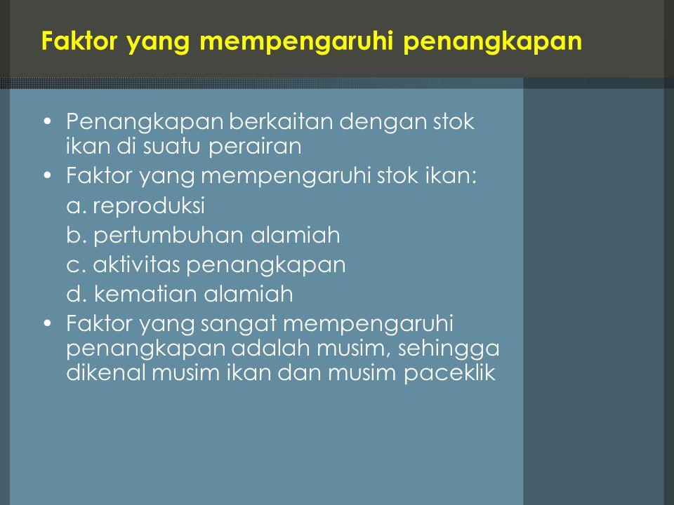 Faktor yang mempengaruhi penangkapan