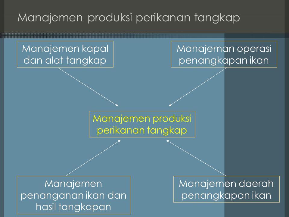 Manajemen produksi perikanan tangkap