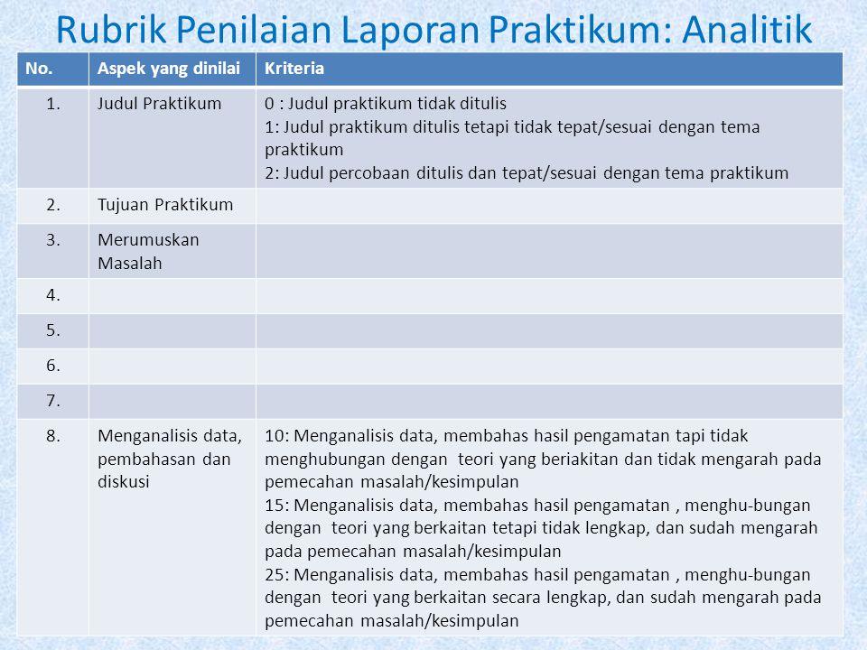 Rubrik Penilaian Laporan Praktikum: Analitik