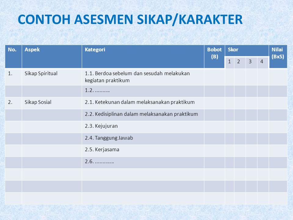 CONTOH ASESMEN SIKAP/KARAKTER