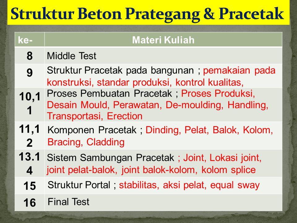 Struktur Beton Prategang & Pracetak