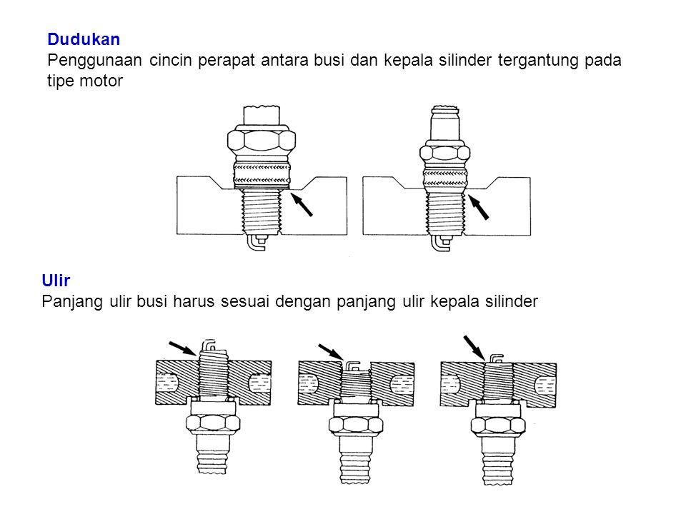 Dudukan Penggunaan cincin perapat antara busi dan kepala silinder tergantung pada tipe motor. Ulir.