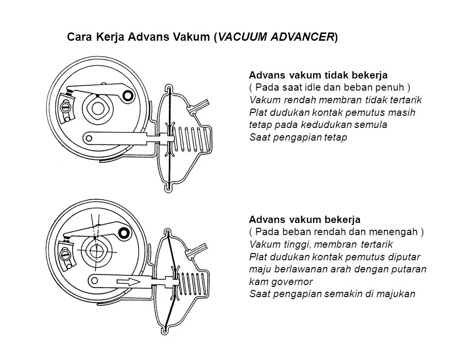 Cara Kerja Advans Vakum (VACUUM ADVANCER)