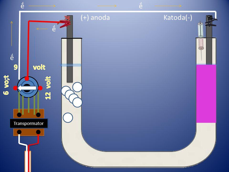 ḗ ḗ (+) anoda Katoda(-) ḗ ḗ 9 volt 6 vo;t 12 volt Transpormator
