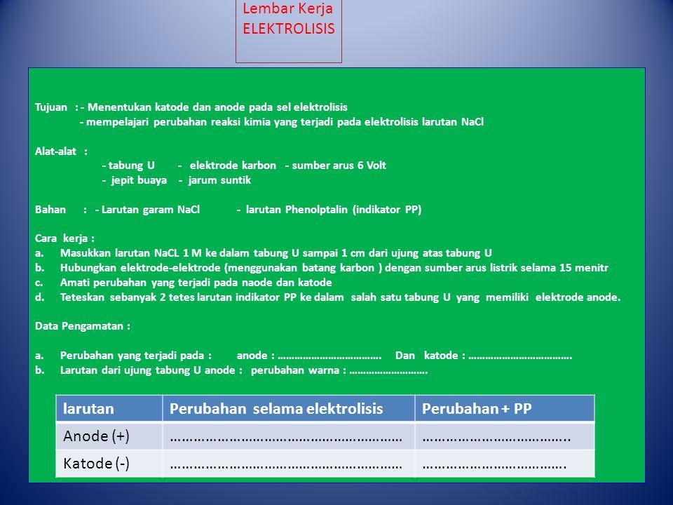 Perubahan selama elektrolisis Perubahan + PP Anode (+)