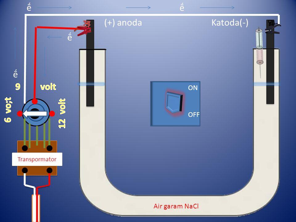 ḗ ḗ (+) anoda Katoda(-) ḗ ḗ 9 volt 6 vo;t 12 volt ON OFF