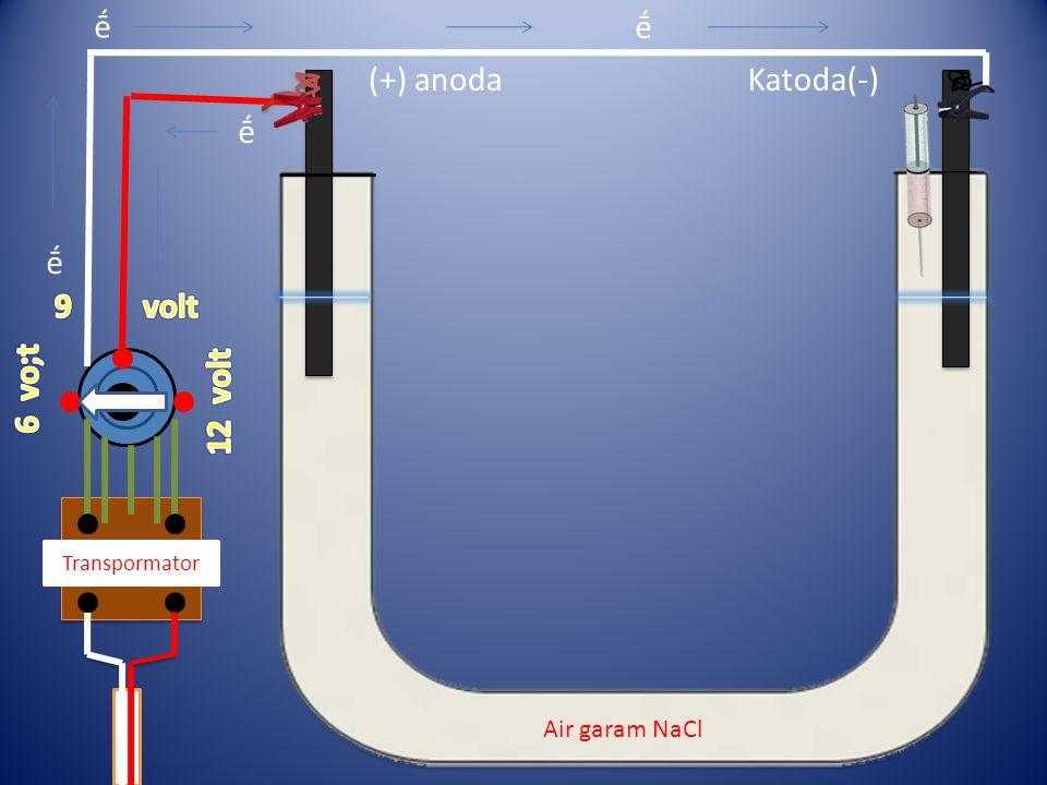 ḗ ḗ (+) anoda Katoda(-) ḗ ḗ 9 volt 6 vo;t 12 volt Air garam NaCl