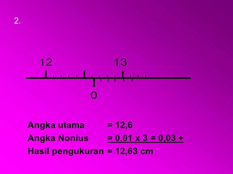 Angka utama = 12,6 Angka Nonius = 0,01 x 3 = 0,03 +