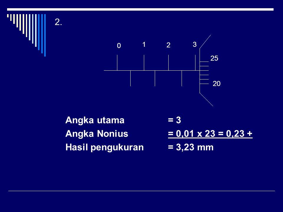 Angka utama = 3 Angka Nonius = 0,01 x 23 = 0,23 +