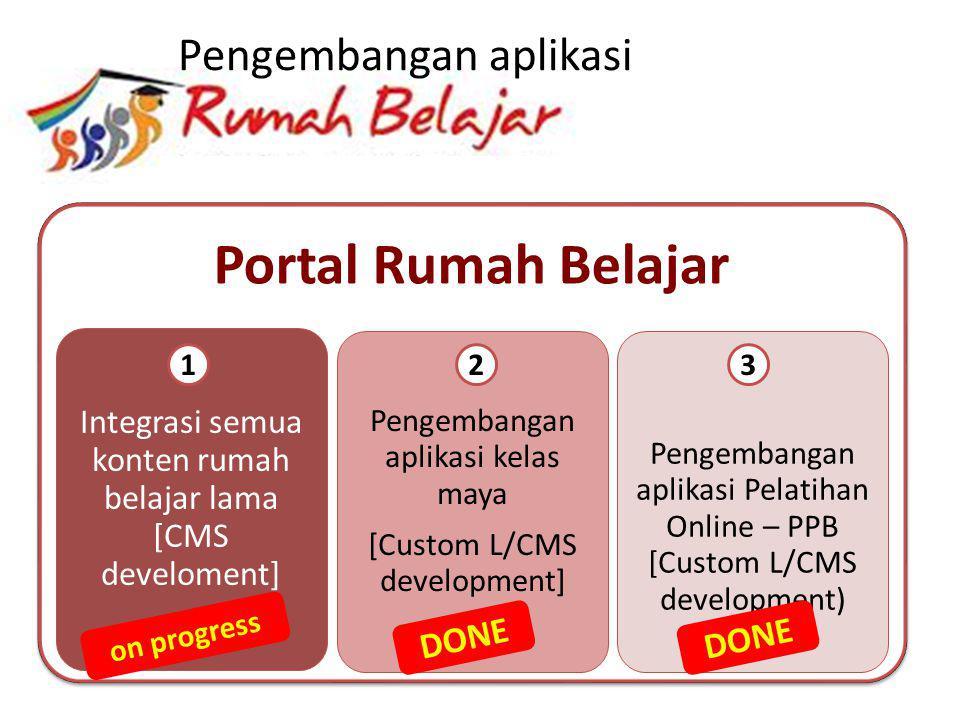 Portal Rumah Belajar Pengembangan aplikasi DONE DONE