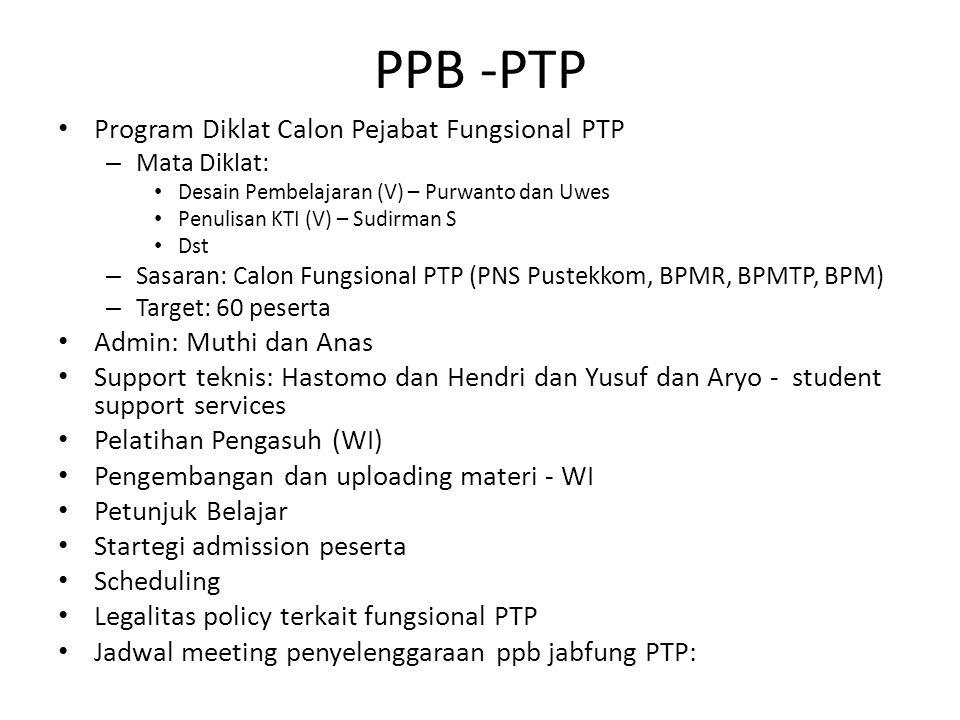 PPB -PTP Program Diklat Calon Pejabat Fungsional PTP