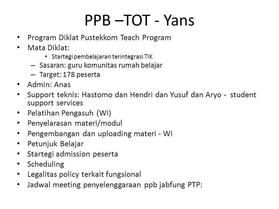 PPB –TOT - Yans Program Diklat Pustekkom Teach Program Mata Diklat: