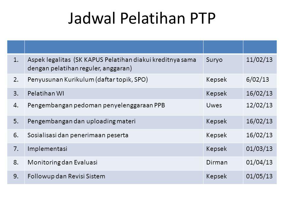 Jadwal Pelatihan PTP 1. Aspek legalitas (SK KAPUS Pelatihan diakui kreditnya sama dengan pelatihan reguler, anggaran)