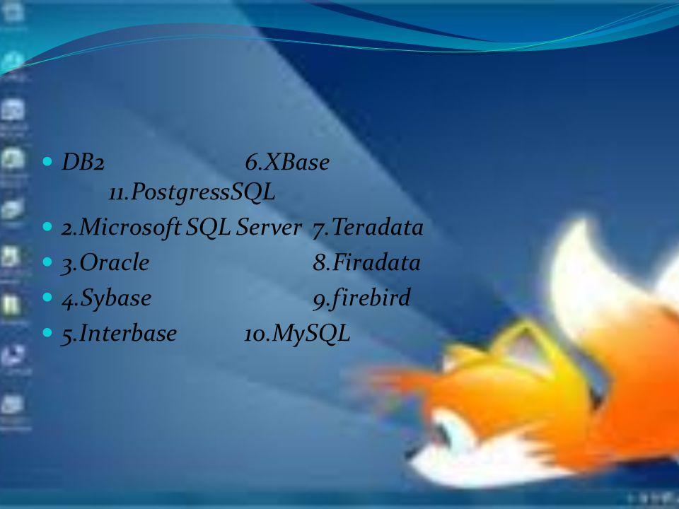 DB2 6.XBase 11.PostgressSQL 2.Microsoft SQL Server 7.Teradata. 3.Oracle 8.Firadata. 4.Sybase 9.firebird.