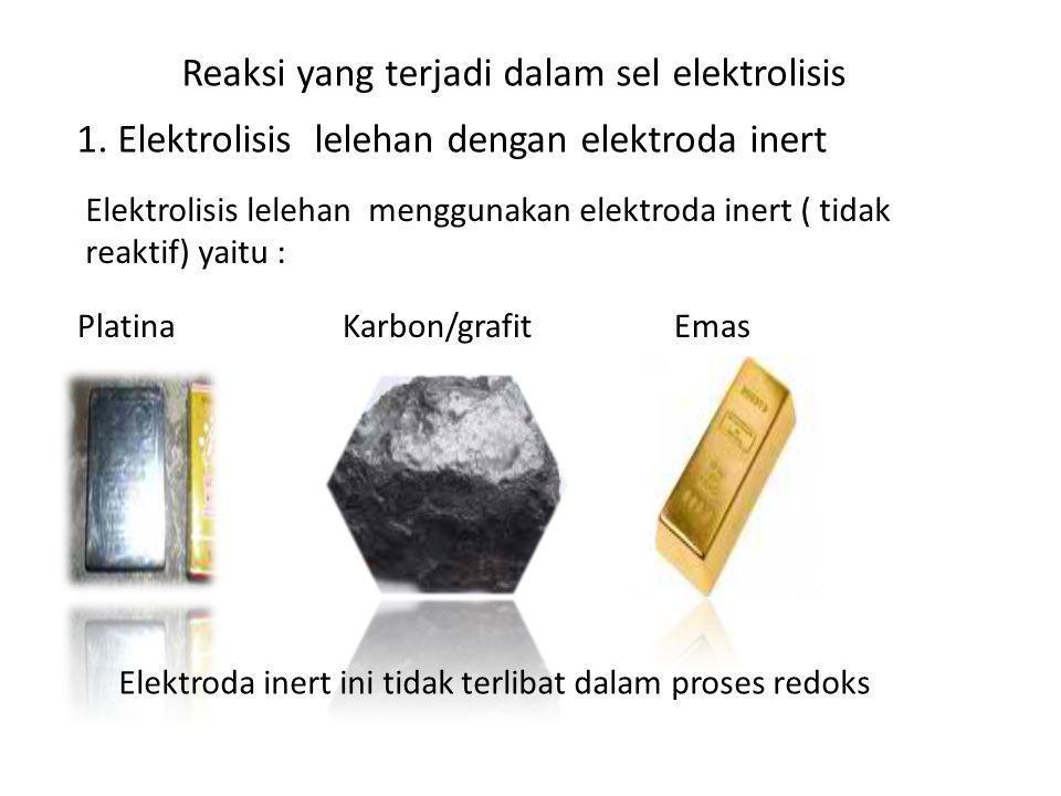 Reaksi yang terjadi dalam sel elektrolisis
