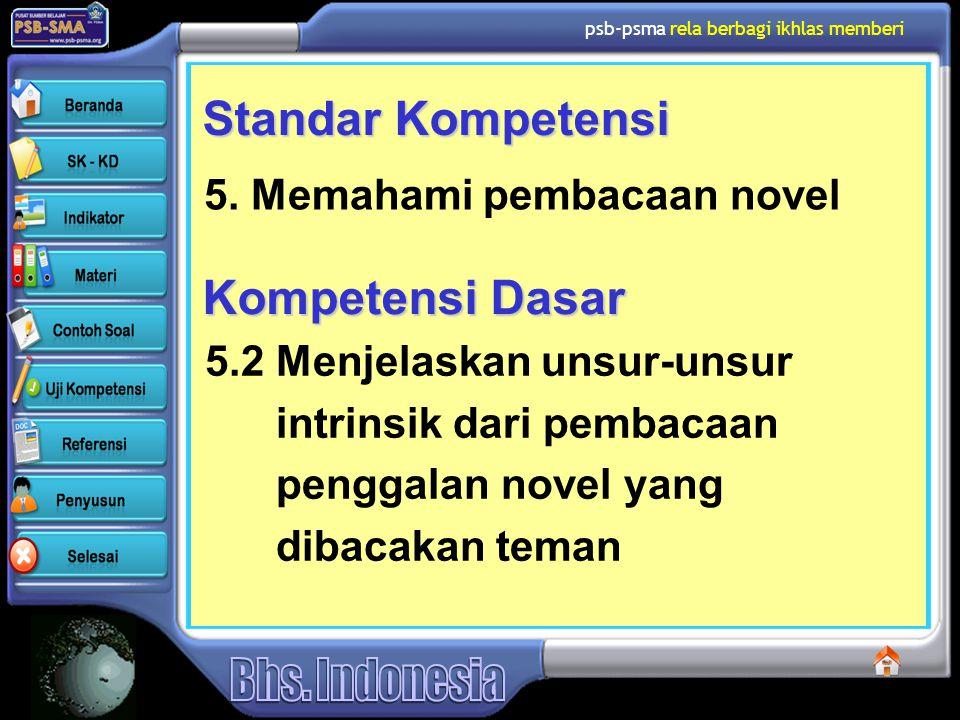 Standar Kompetensi Kompetensi Dasar 5. Memahami pembacaan novel